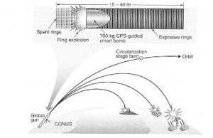 Blast Wave Accelerator structure