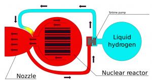 hydrogen propellant